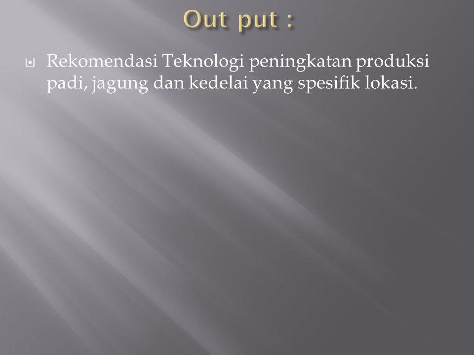 Out put : Rekomendasi Teknologi peningkatan produksi padi, jagung dan kedelai yang spesifik lokasi.