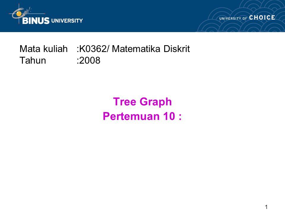 Mata kuliah :K0362/ Matematika Diskrit Tahun :2008