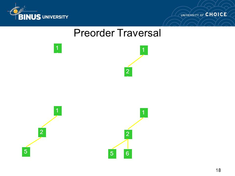 Preorder Traversal 1 2 3 4 5 6 8 7 root 1 2 3 4 5 6 8 7 root 1 2 3 4 5