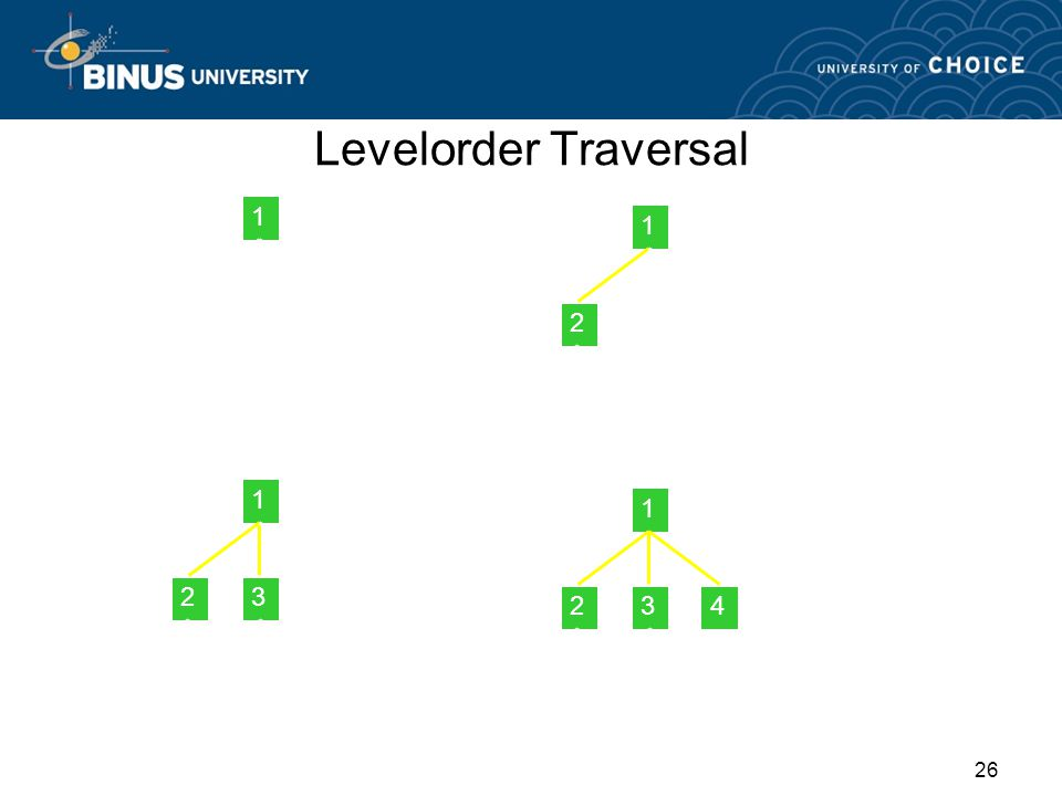 Levelorder Traversal 1 2 3 4 5 6 8 7 root 1 2 3 4 5 6 8 7 root 1 2 3 4