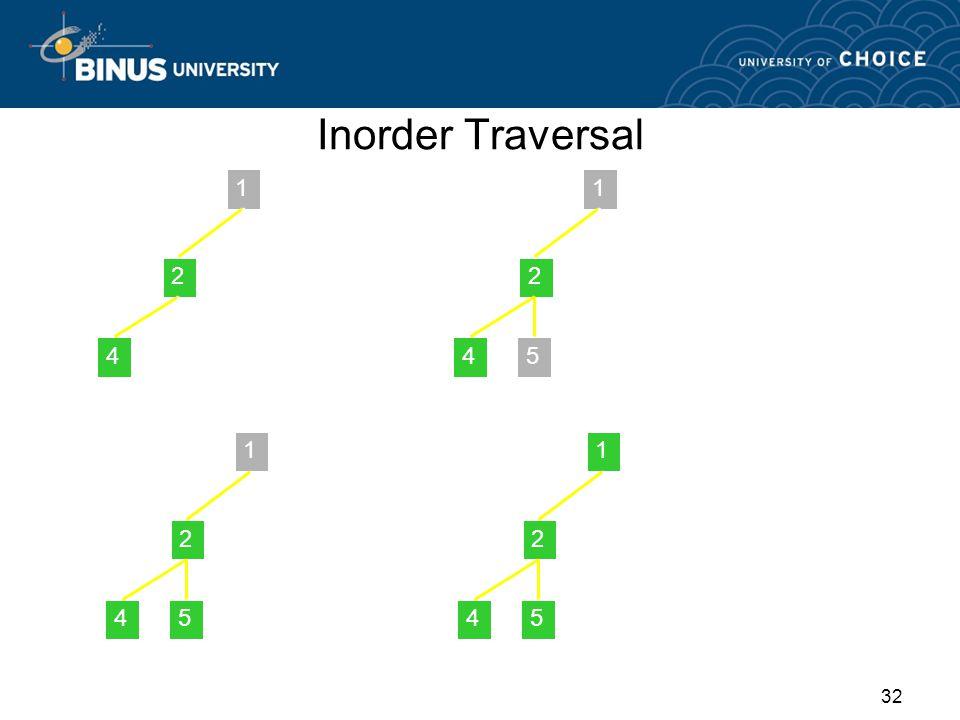 Inorder Traversal 1 2 3 4 5 7 6 root 1 2 3 4 5 7 6 root 1 2 3 4 5 7 6