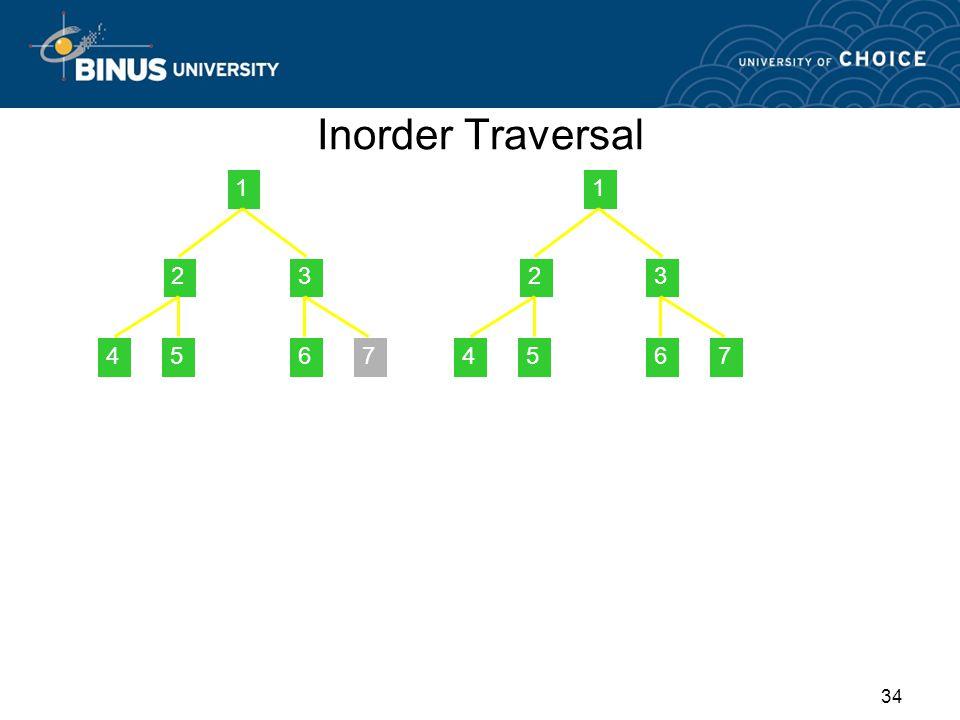 Inorder Traversal 1 2 3 4 5 7 6 root 1 2 3 4 5 7 6 root