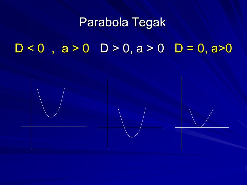D < 0 , a > 0 D > 0, a > 0 D = 0, a>0