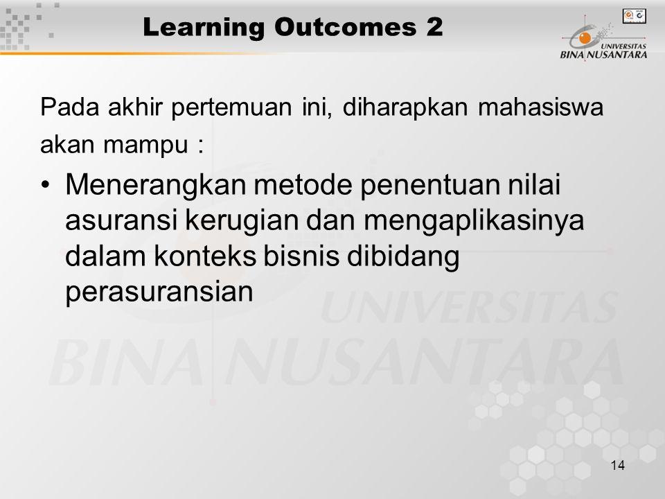 Learning Outcomes 2 Pada akhir pertemuan ini, diharapkan mahasiswa. akan mampu :