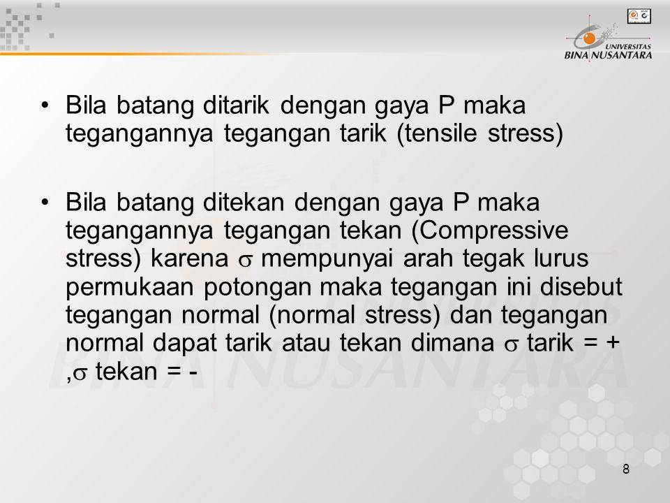 Bila batang ditarik dengan gaya P maka tegangannya tegangan tarik (tensile stress)