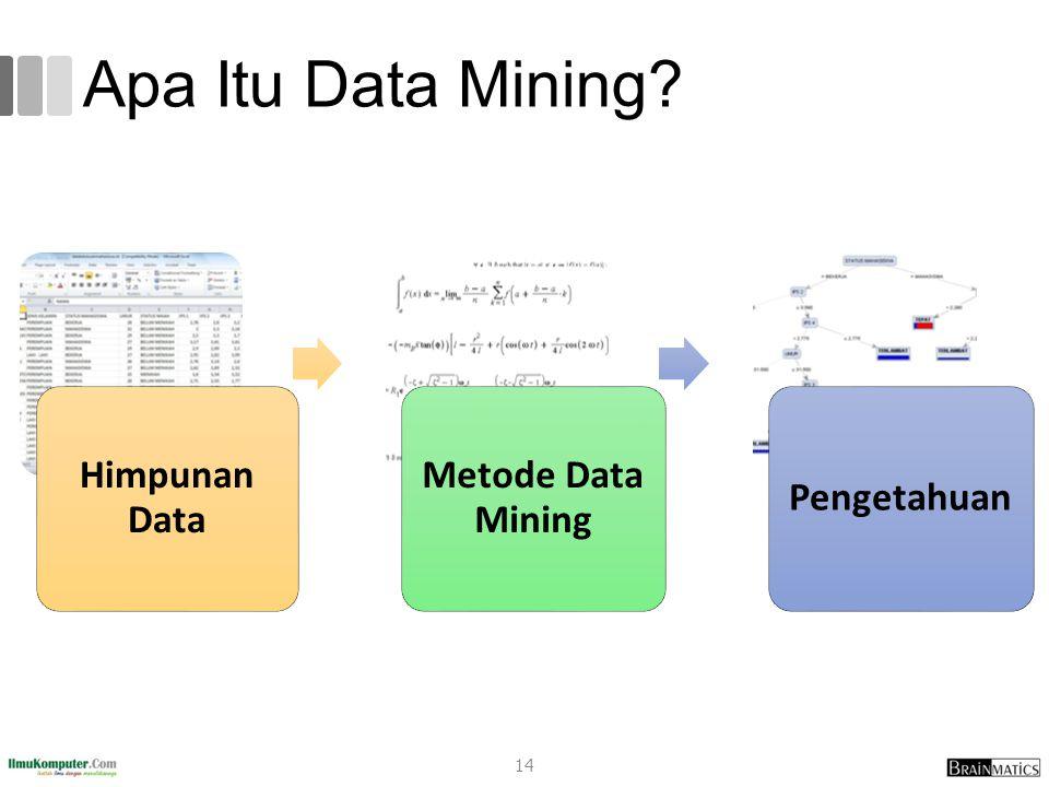 Apa Itu Data Mining Himpunan Data Metode Data Mining Pengetahuan