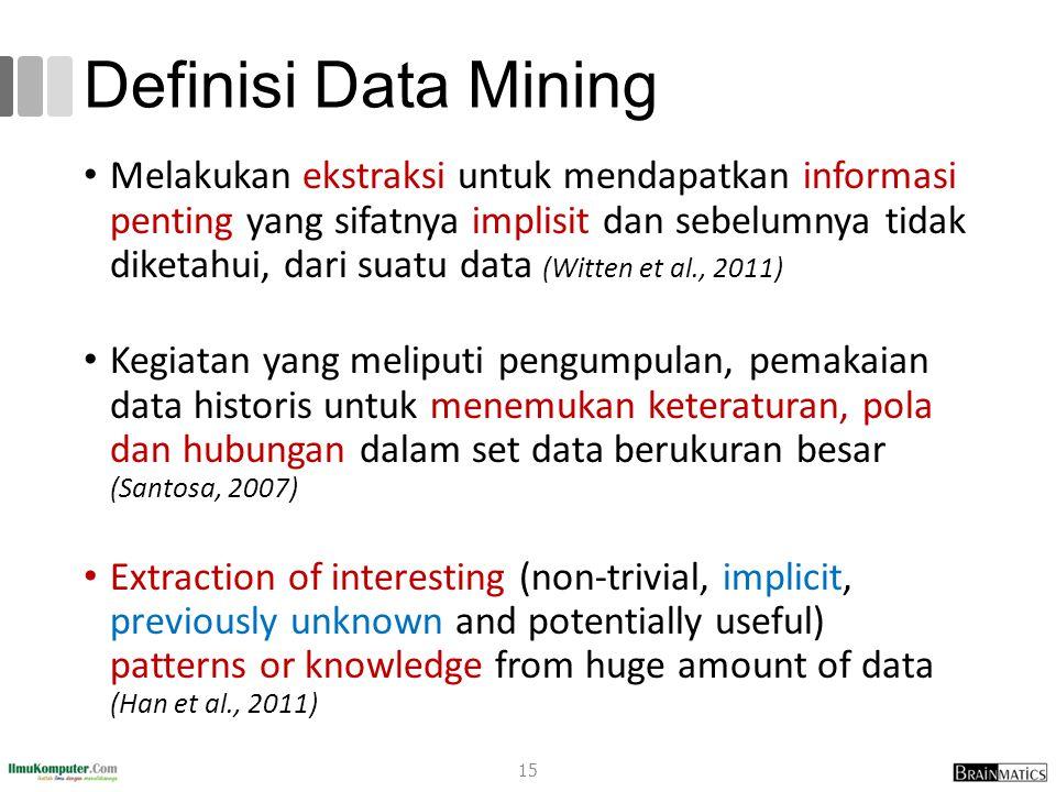 romi@romisatriawahono.net Object-Oriented Programming. Definisi Data Mining.