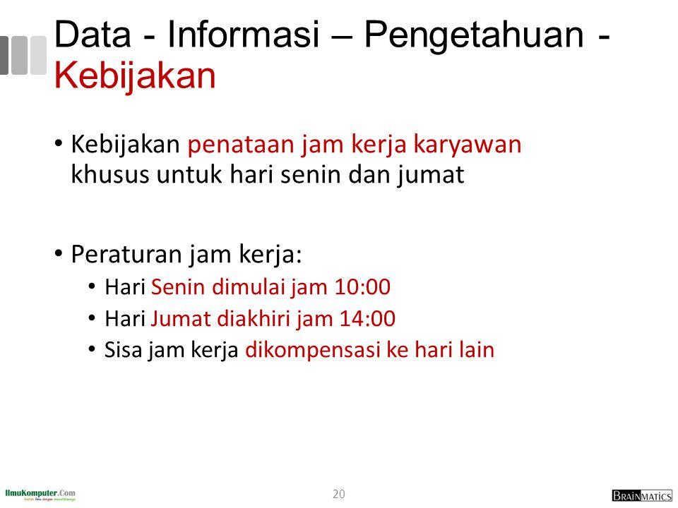 Data - Informasi – Pengetahuan - Kebijakan