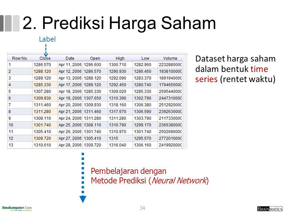 romi@romisatriawahono.net Object-Oriented Programming. 2. Prediksi Harga Saham. Label.