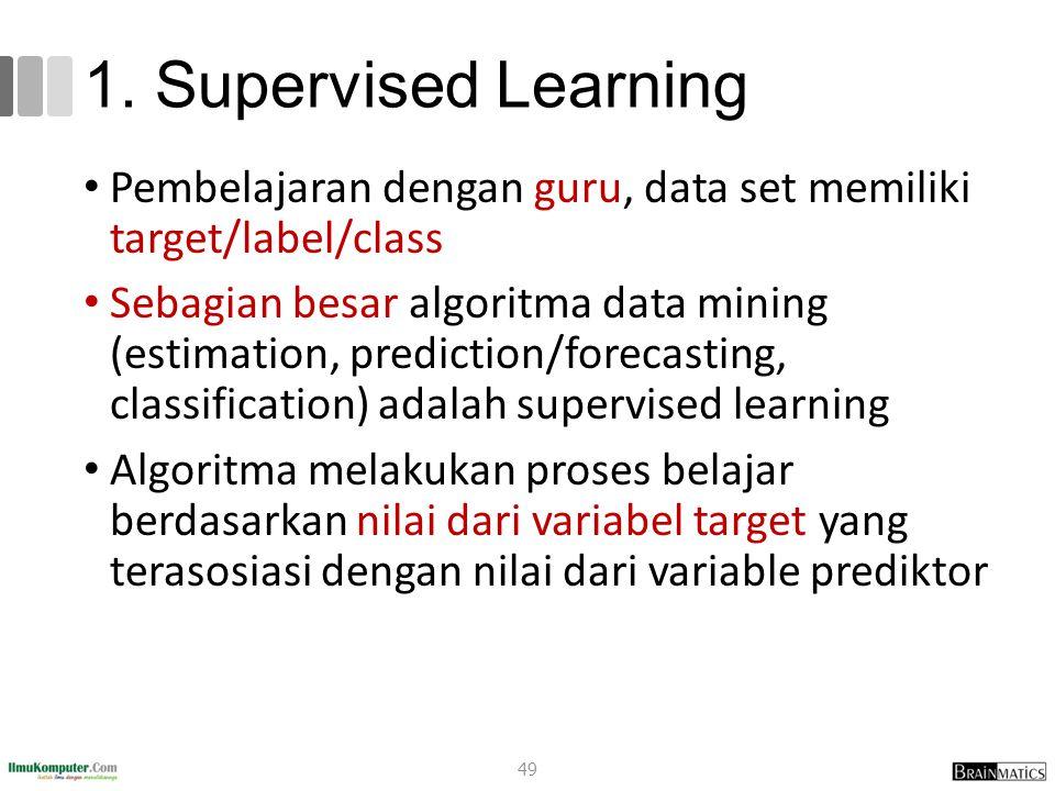 romi@romisatriawahono.net Object-Oriented Programming. 1. Supervised Learning. Pembelajaran dengan guru, data set memiliki target/label/class.