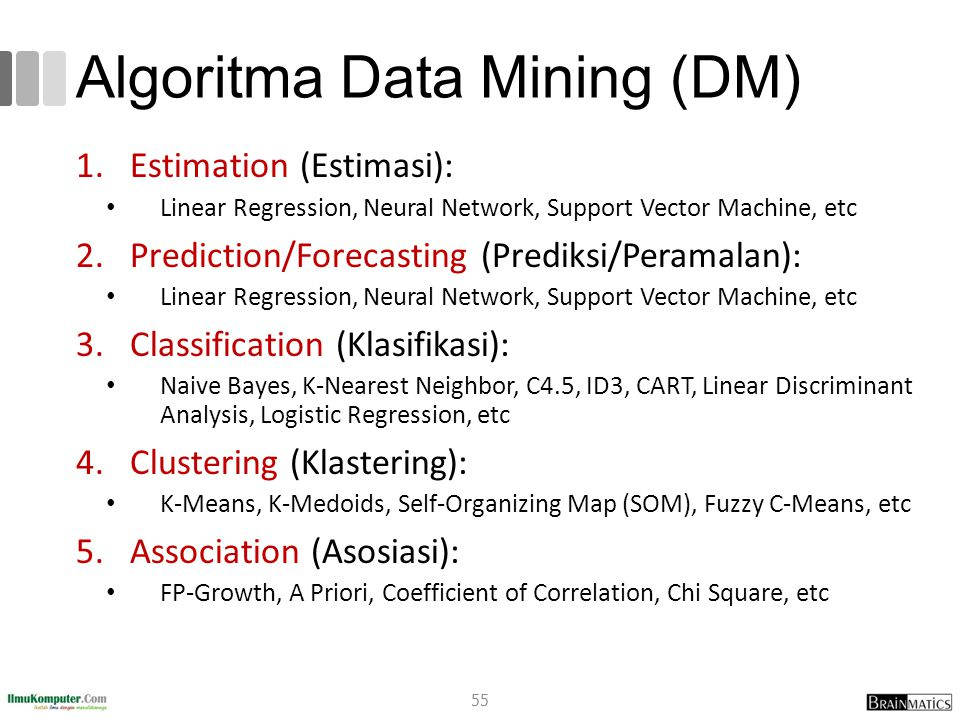 Algoritma Data Mining (DM)