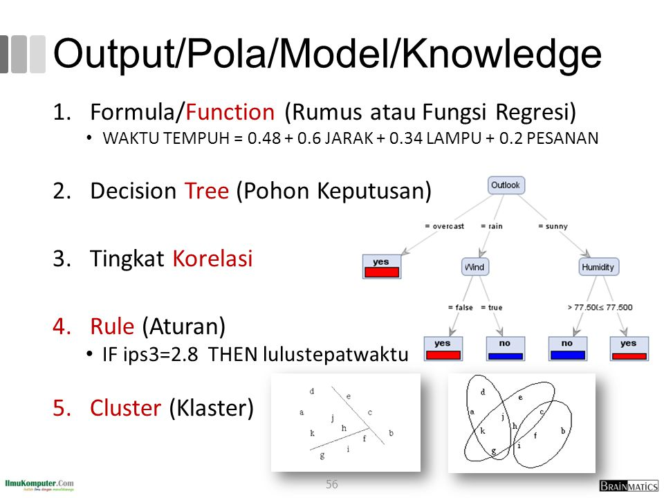 Output/Pola/Model/Knowledge