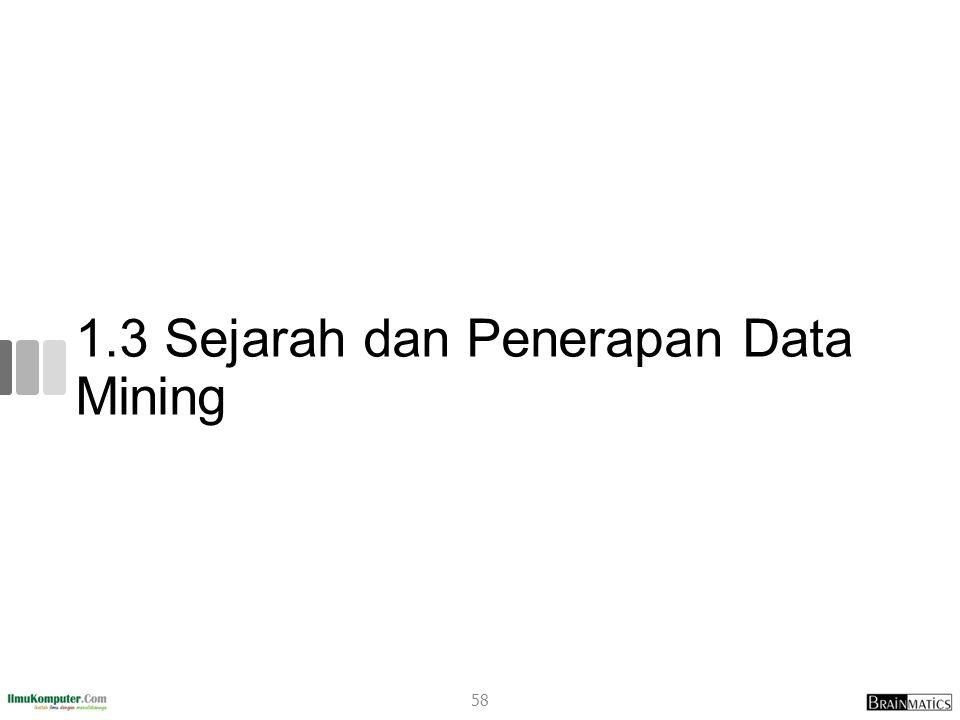 1.3 Sejarah dan Penerapan Data Mining