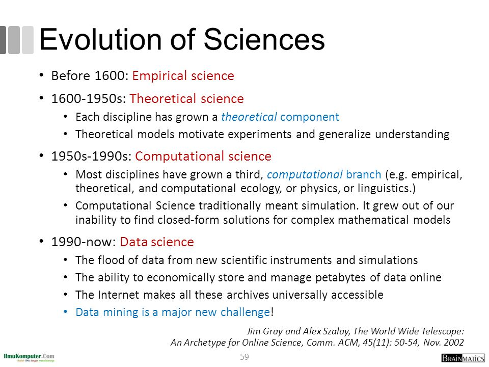 Evolution of Sciences Before 1600: Empirical science