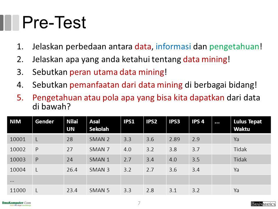 Pre-Test Jelaskan perbedaan antara data, informasi dan pengetahuan!