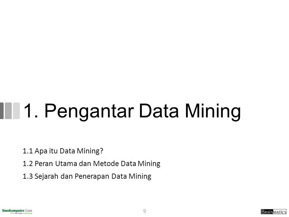 1. Pengantar Data Mining 1.1 Apa itu Data Mining