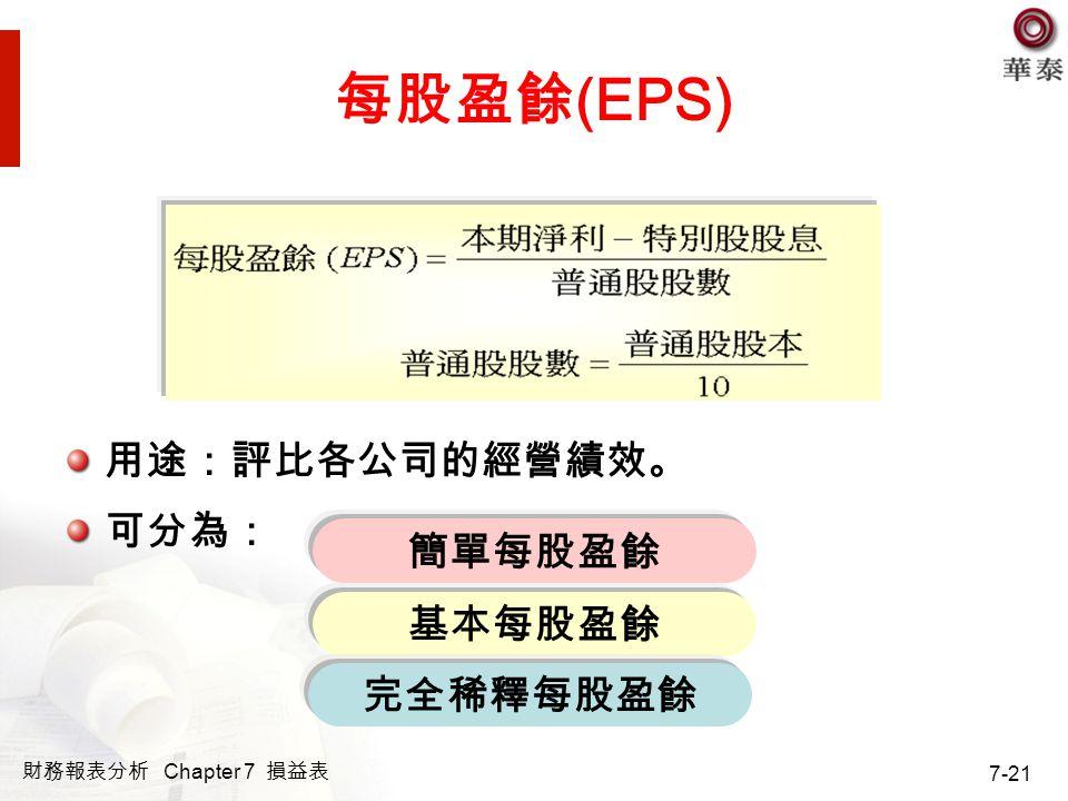 每股盈餘(EPS) 用途:評比各公司的經營績效。 可分為: 簡單每股盈餘 基本每股盈餘 完全稀釋每股盈餘