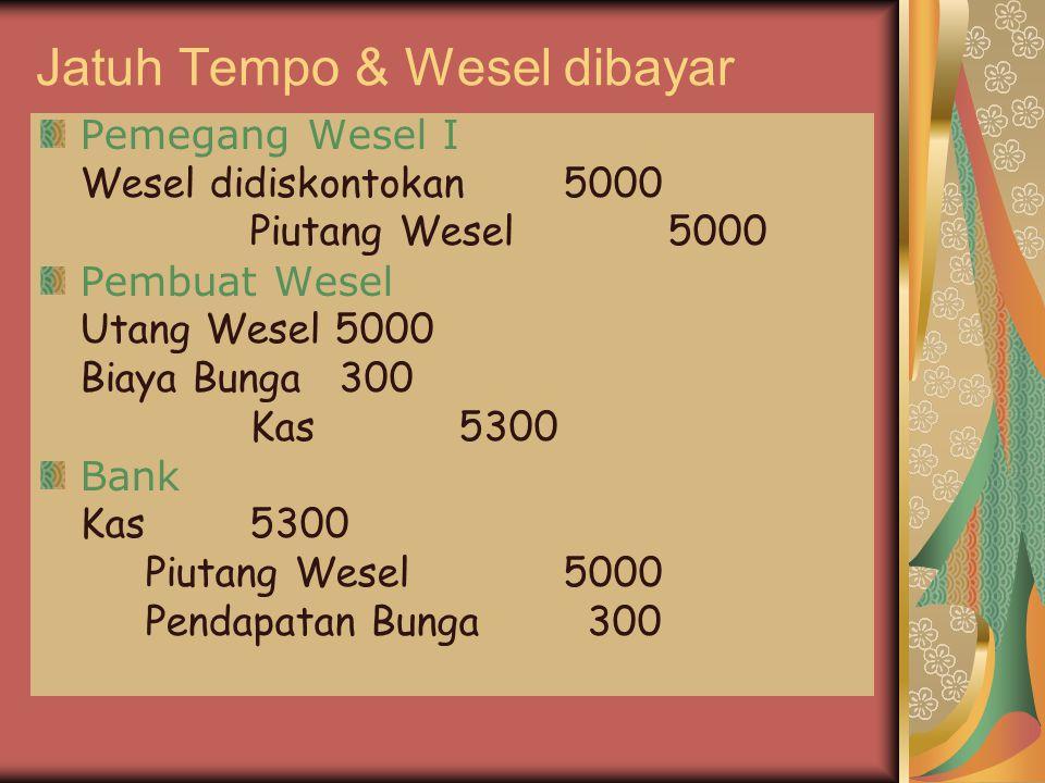 Jatuh Tempo & Wesel dibayar