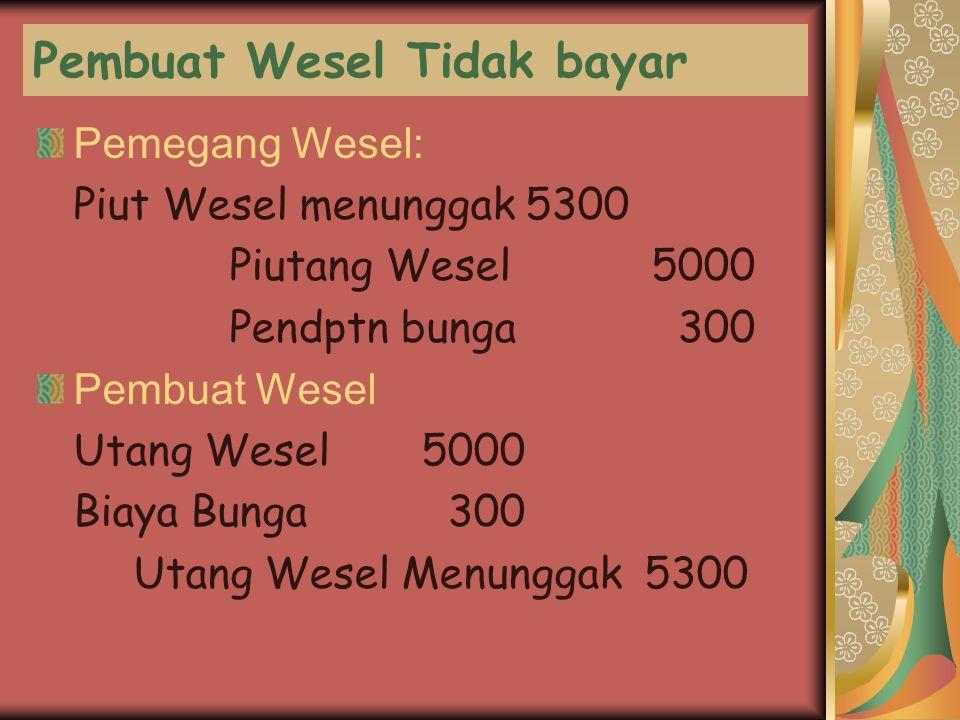 Pembuat Wesel Tidak bayar