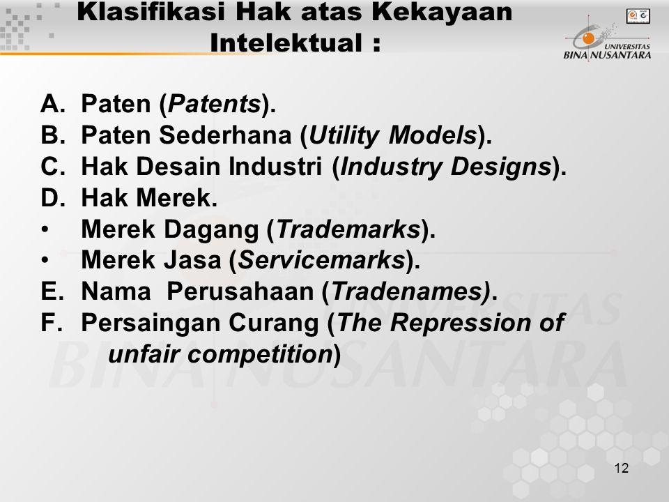 Klasifikasi Hak atas Kekayaan Intelektual :