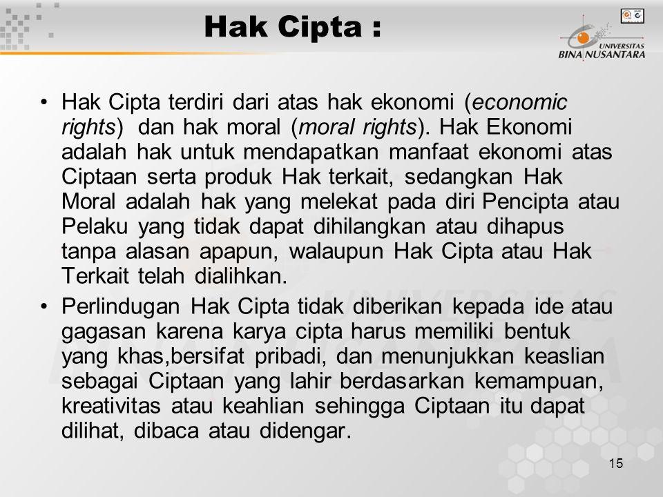 Hak Cipta :