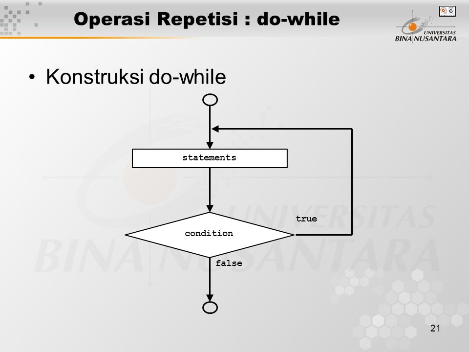 Operasi Repetisi : do-while