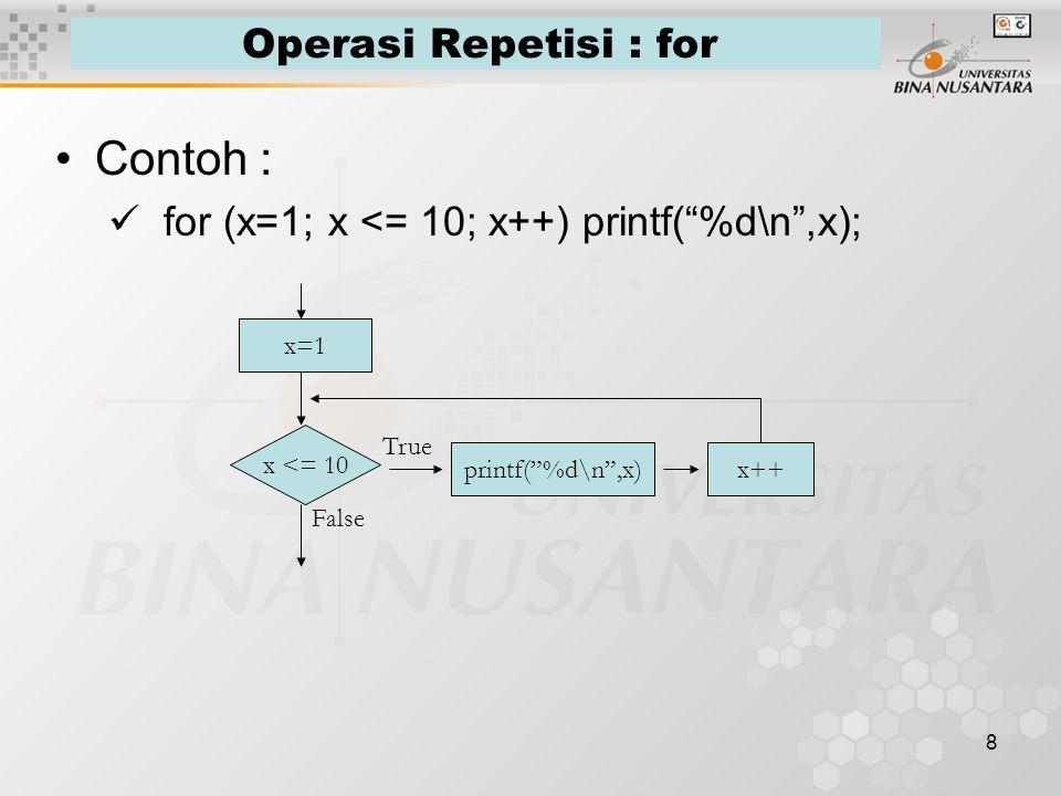 Contoh : for (x=1; x <= 10; x++) printf( %d\n ,x);