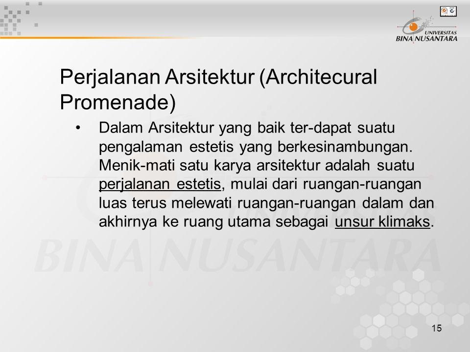 Perjalanan Arsitektur (Architecural Promenade)