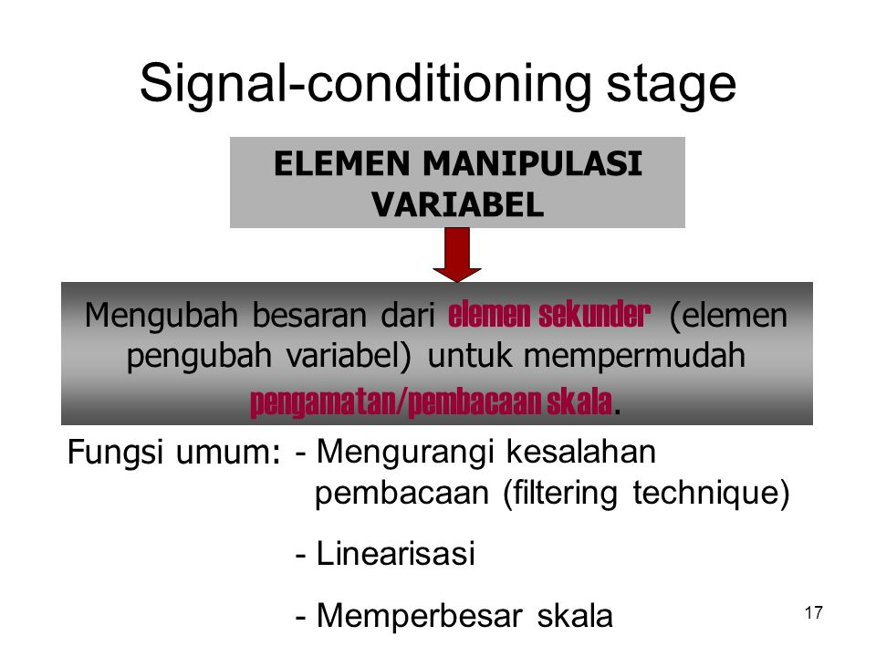 Signal-conditioning stage