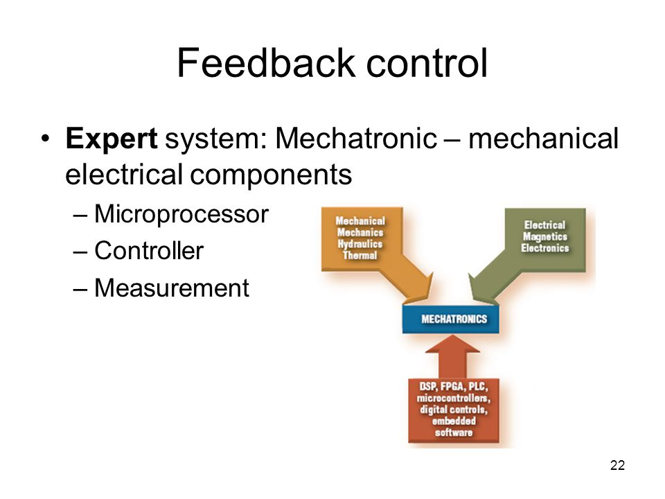 Feedback control Expert system: Mechatronic – mechanical electrical components. Microprocessor. Controller.