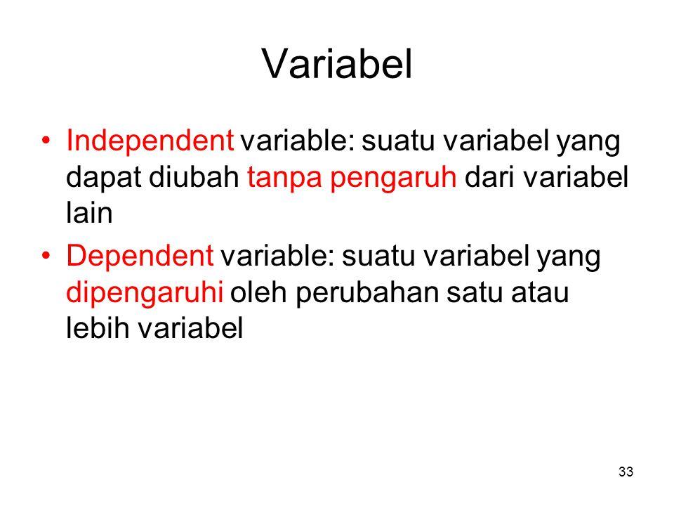 Variabel Independent variable: suatu variabel yang dapat diubah tanpa pengaruh dari variabel lain.