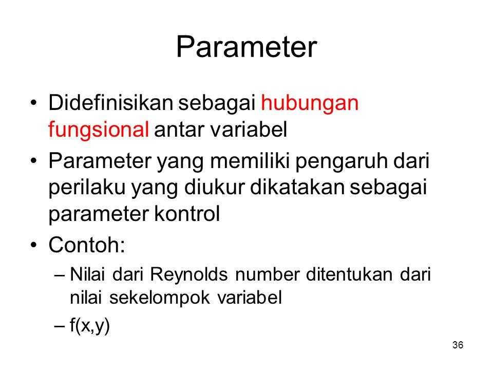 Parameter Didefinisikan sebagai hubungan fungsional antar variabel