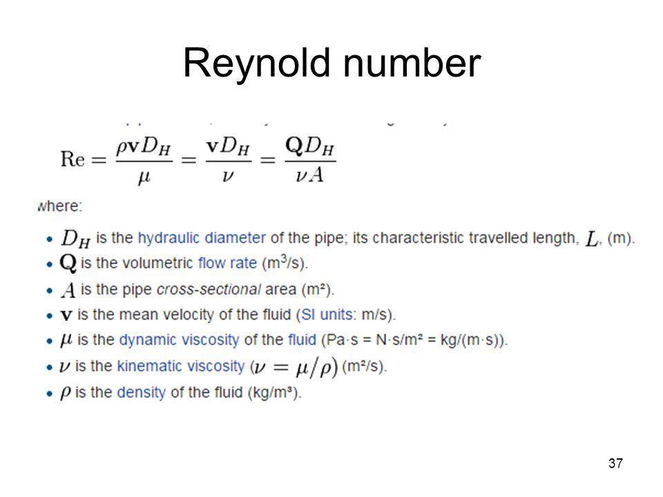 Reynold number