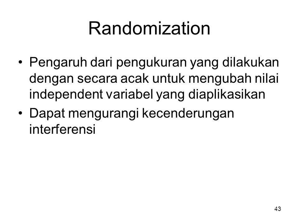 Randomization Pengaruh dari pengukuran yang dilakukan dengan secara acak untuk mengubah nilai independent variabel yang diaplikasikan.