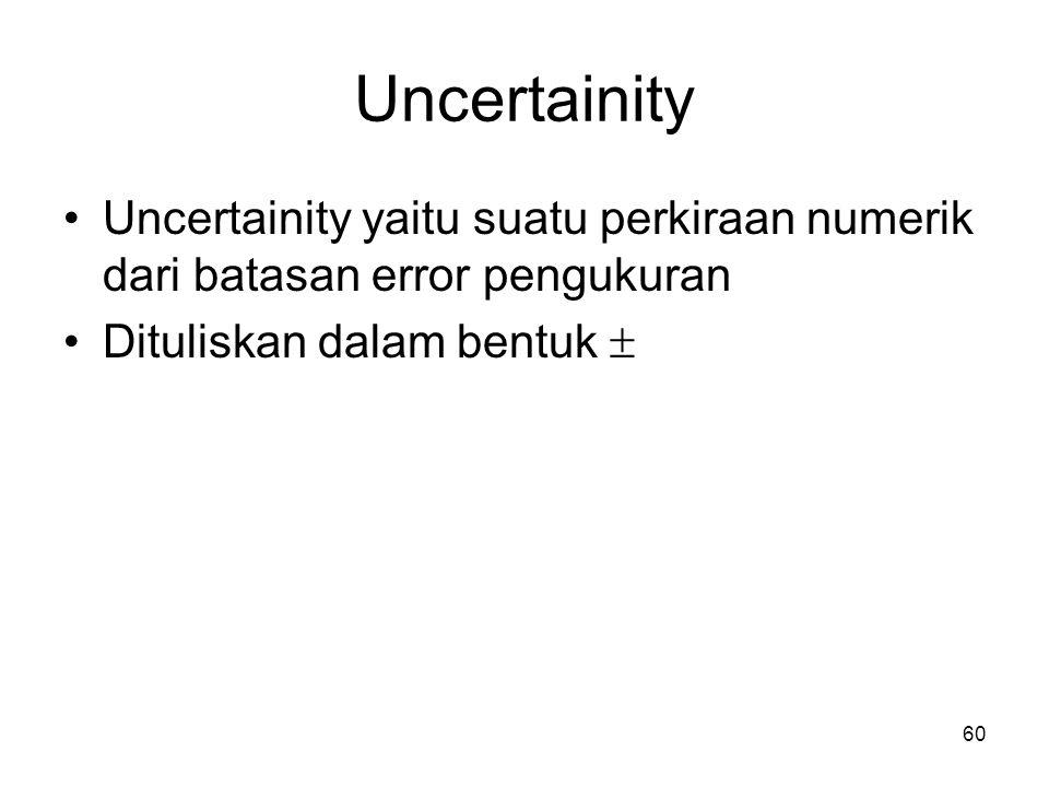Uncertainity Uncertainity yaitu suatu perkiraan numerik dari batasan error pengukuran.