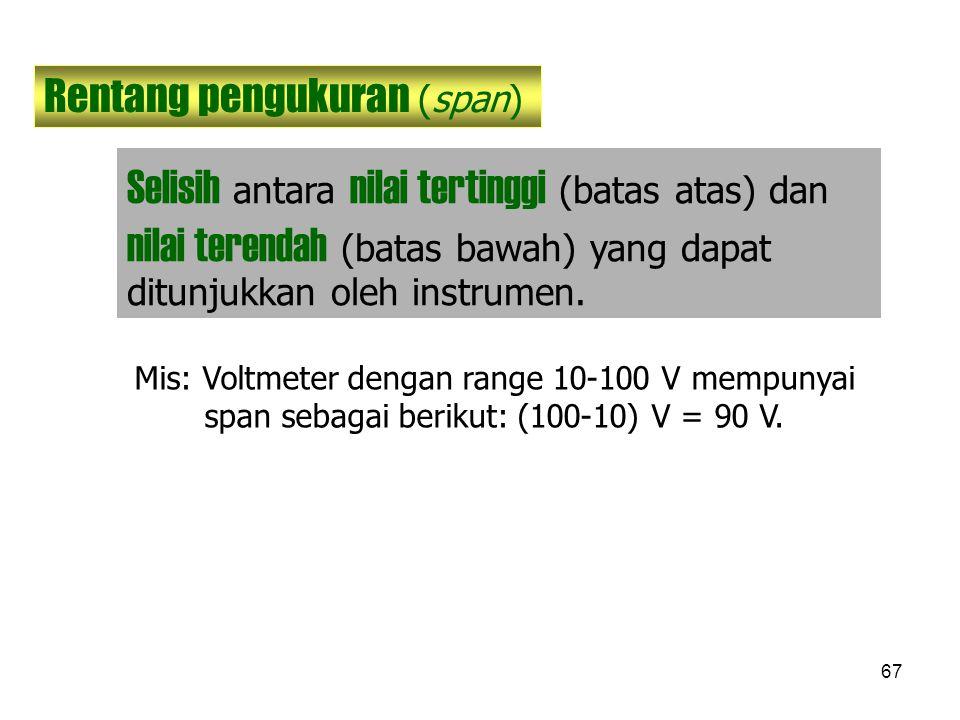 Rentang pengukuran (span)