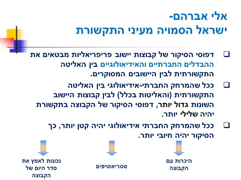 אלי אברהם- ישראל הסמויה מעיני התקשורת