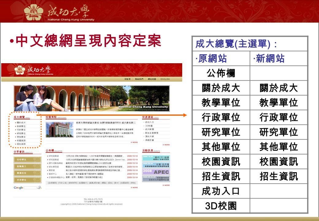 中文總網呈現內容定案 成大總覽(主選單): ‧原網站 ‧新網站 公佈欄 關於成大 教學單位 行政單位 研究單位 其他單位 校園資訊 招生資訊