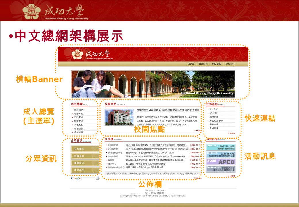 中文總網架構展示 横幅Banner 成大總覽(主選單) 快速連結 校園焦點 活動訊息 分眾資訊 公佈欄