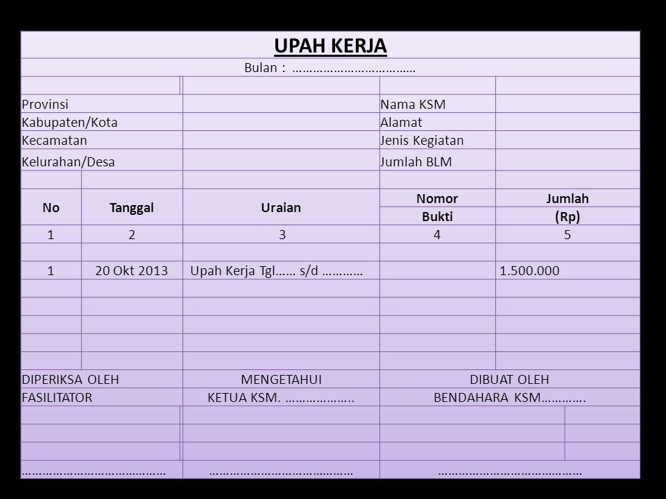 UPAH KERJA Bulan : ……………………………… Provinsi Nama KSM Kabupaten/Kota
