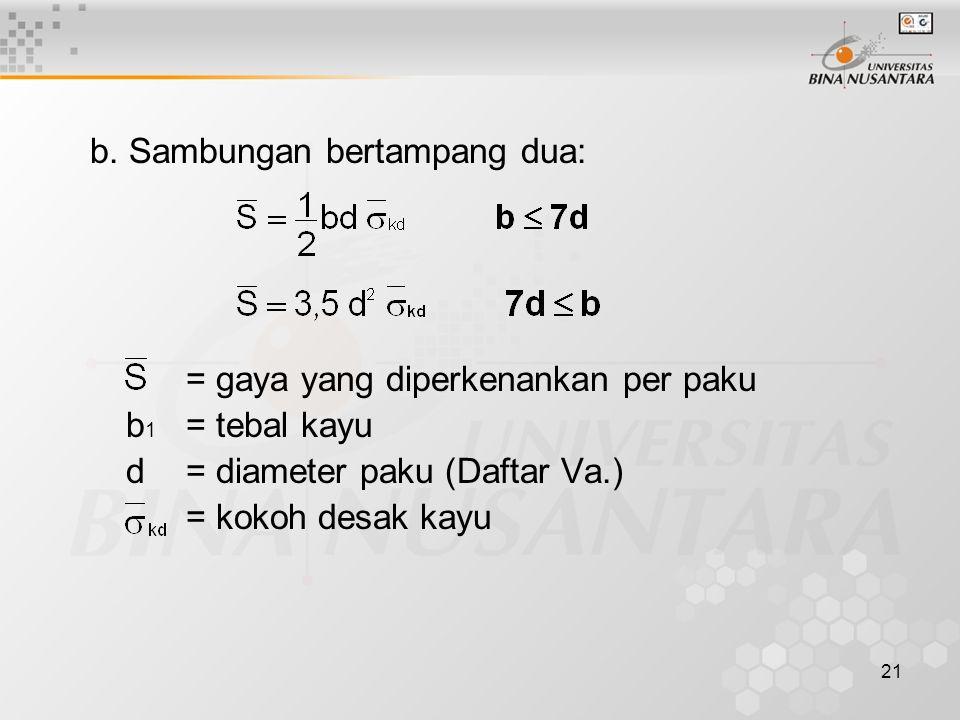b. Sambungan bertampang dua: