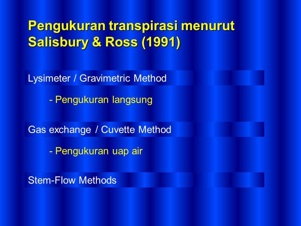 Pengukuran transpirasi menurut Salisbury & Ross (1991)