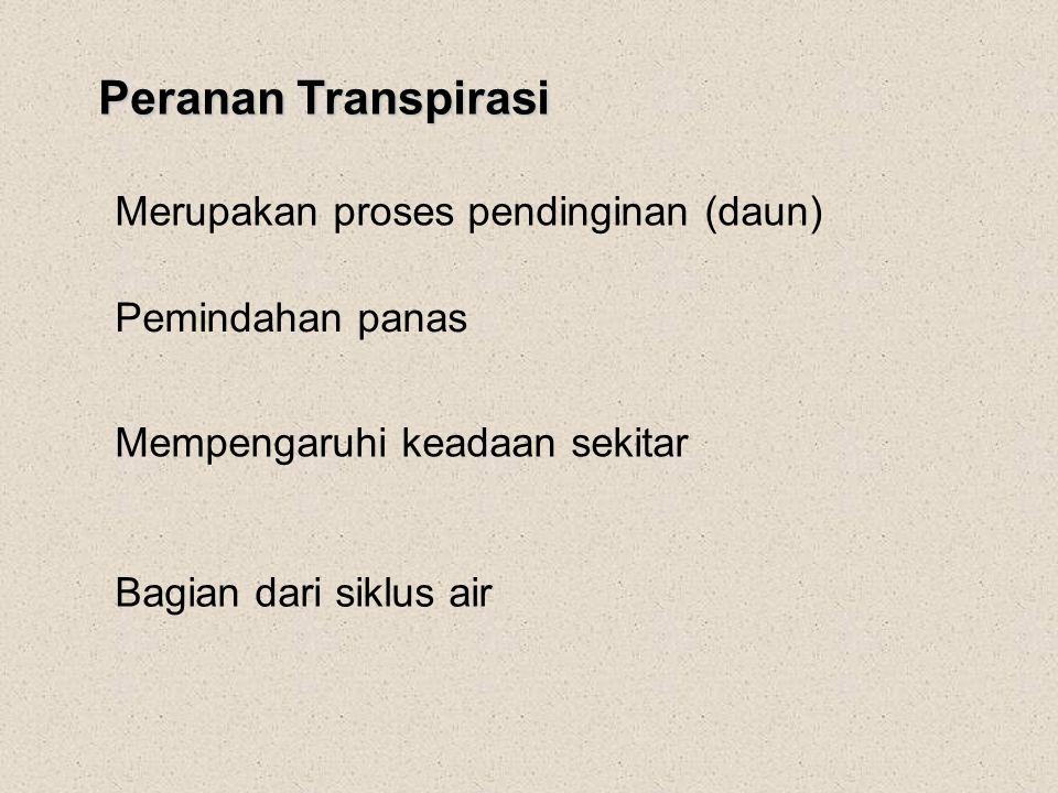 Peranan Transpirasi Merupakan proses pendinginan (daun)