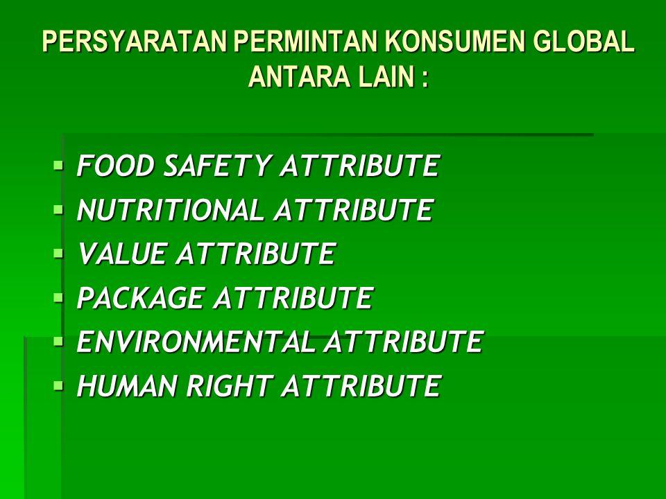 PERSYARATAN PERMINTAN KONSUMEN GLOBAL ANTARA LAIN :