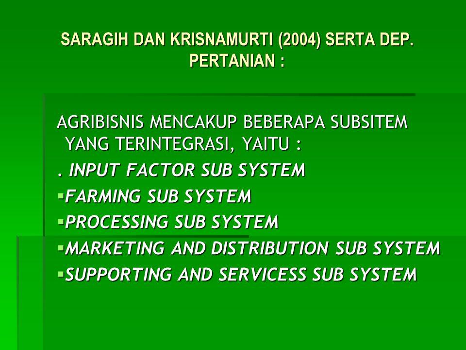 SARAGIH DAN KRISNAMURTI (2004) SERTA DEP. PERTANIAN :