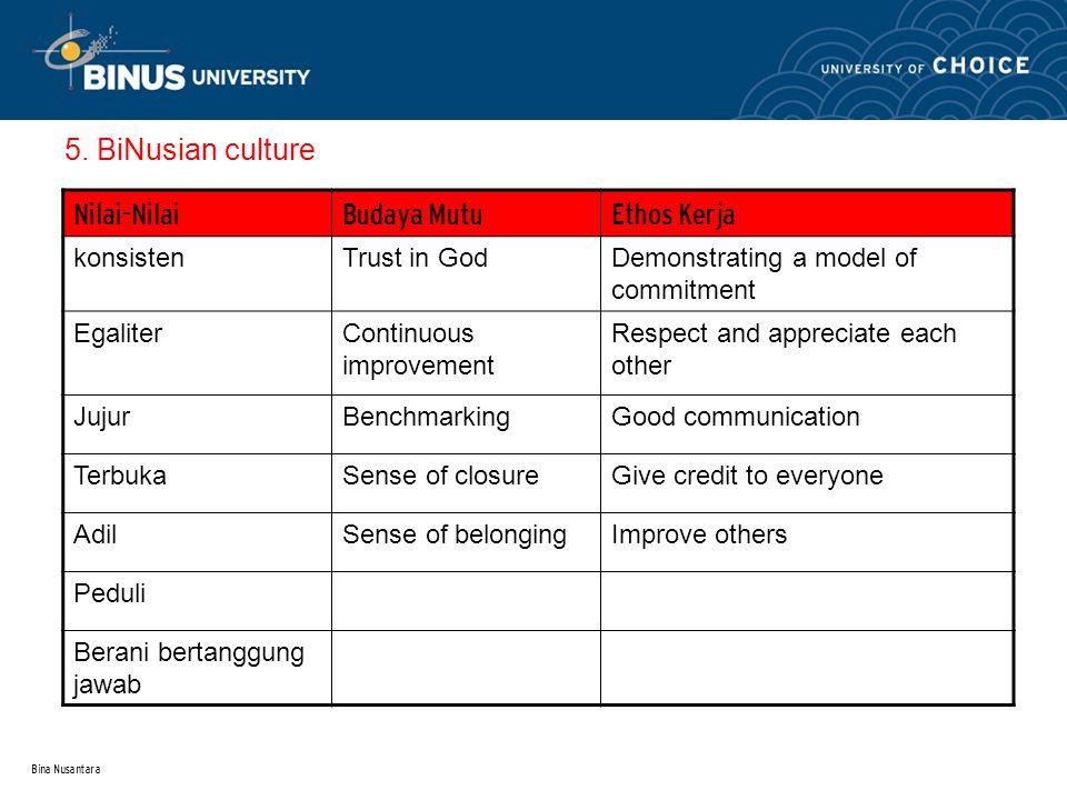 5. BiNusian culture Nilai-Nilai Budaya Mutu Ethos Kerja konsisten