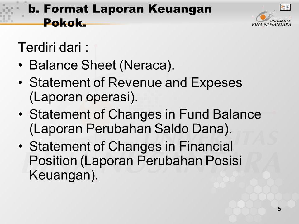 b. Format Laporan Keuangan Pokok.