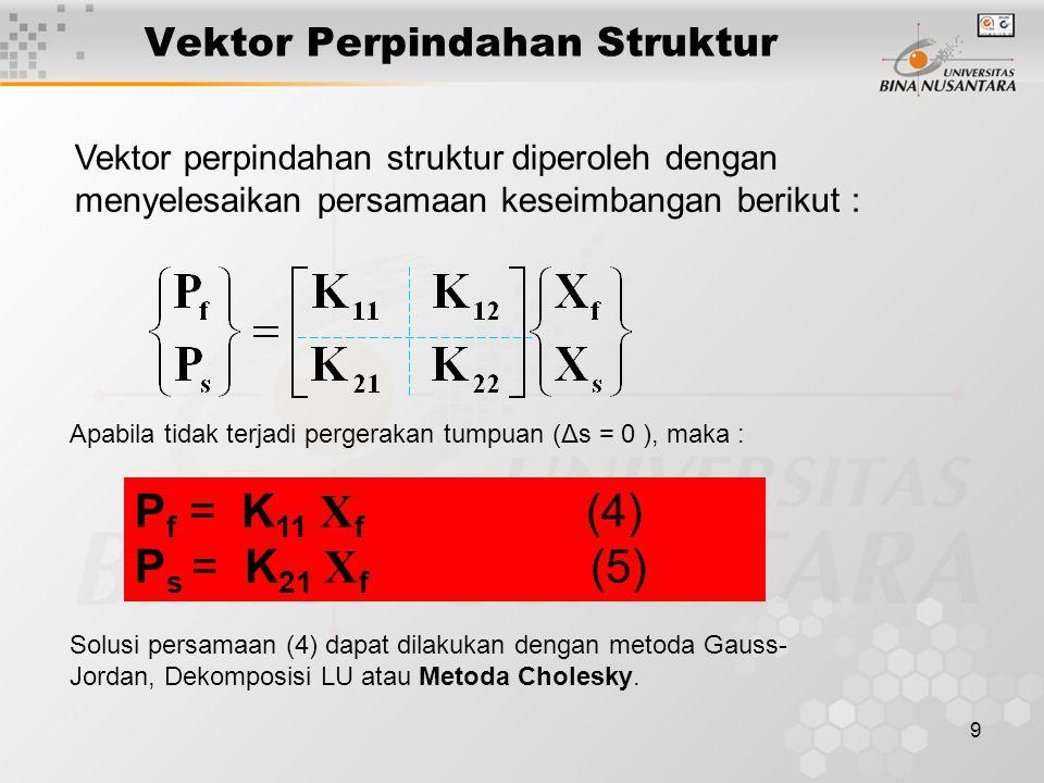 Vektor Perpindahan Struktur