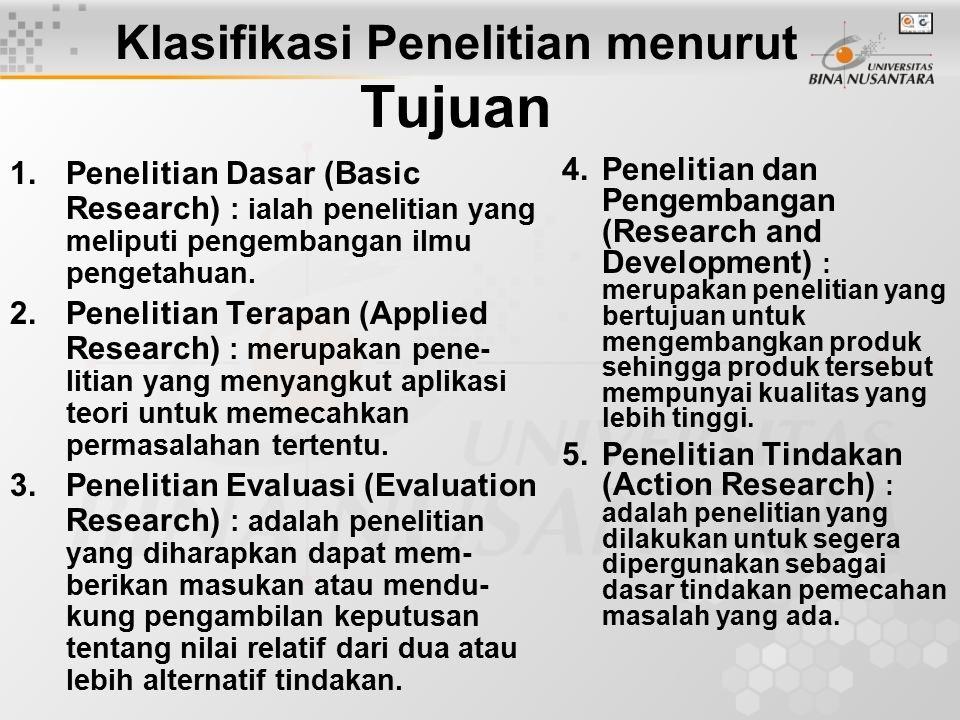 Klasifikasi Penelitian menurut Tujuan