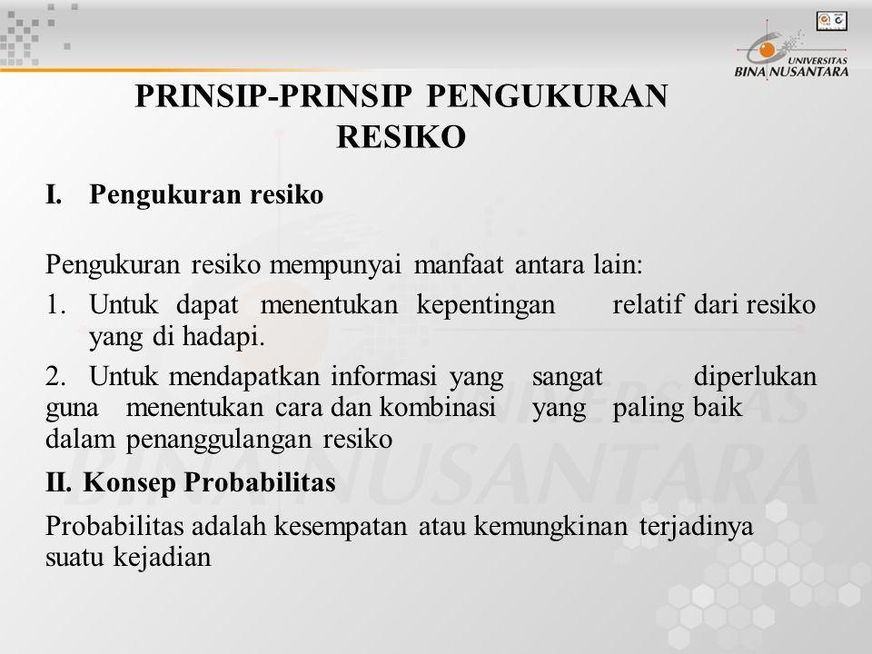 PRINSIP-PRINSIP PENGUKURAN RESIKO